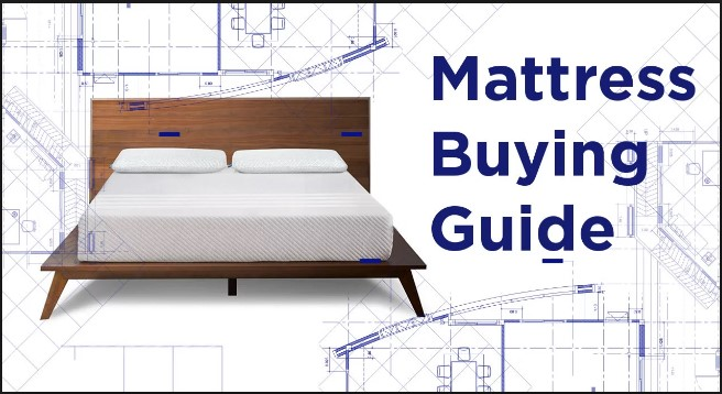 A Guide To Purchasing A Mattress
